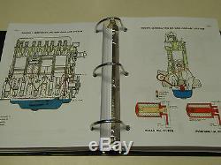 Case 1835b Uni-loader Mini Chargeur Manuel De Réparation Magasin Book Nouveau Avec Binder